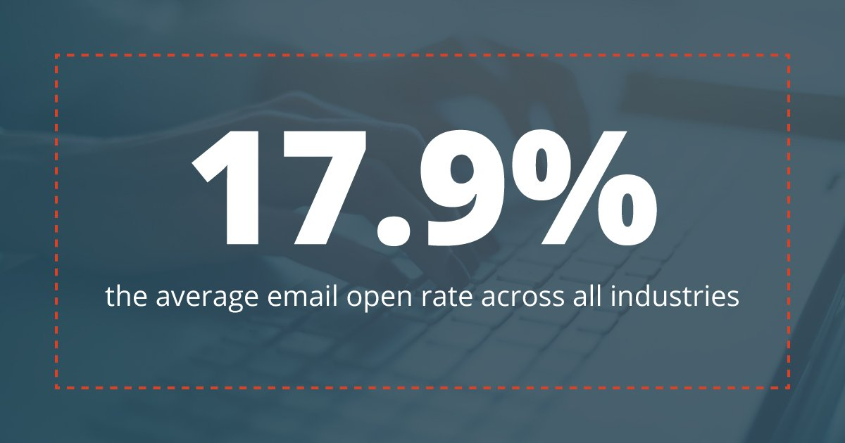 Idea email marketing